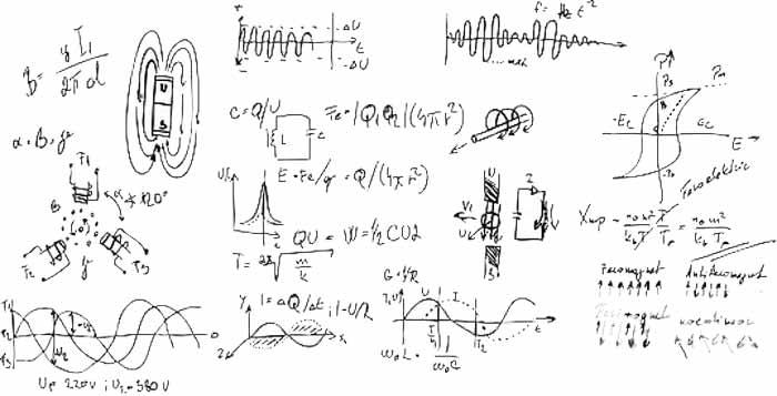 Formulas Imanes