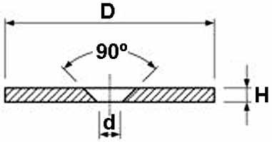 Medidas Cierres Magneticos Contraplacas Estandar