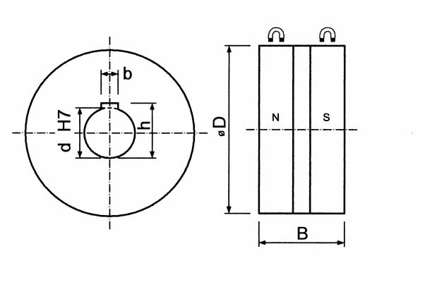 Medidas Sistemas Magneticos Rodillo Magnetico
